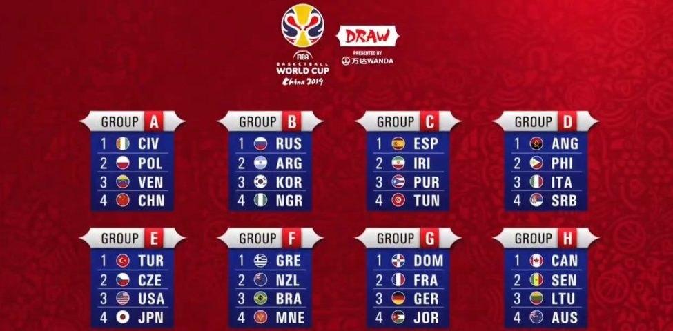 Το πρόγραμμα της Εθνικής στο Παγκόσμιο Κύπελλο