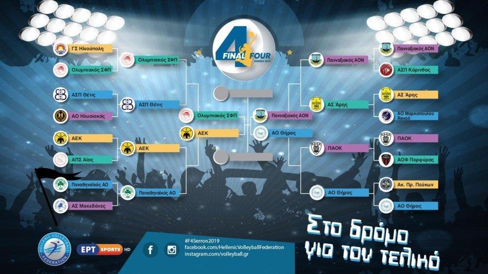 Ειδικής διαχείρισης το Final-4 κυπέλλου στις Σέρρες