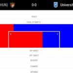 Η σοβαρή ΑΕΚ τους περνά, 0-0 το Χόνβεντ-Κραϊόβα (ΦΩΤΟ-VIDEO)