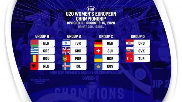 Εθνική Νέων Ανδρών Μπάσκετ: Η κλήρωση για το Ευρωπαϊκό Πρωτάθλημα U20