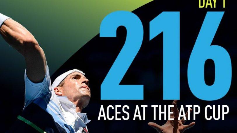 ATP Cup: Οι άσοι χάρισαν 21.600 δολάρια στους πυρόπληκτους της Αυστραλίας! (ΦΩΤΟ)