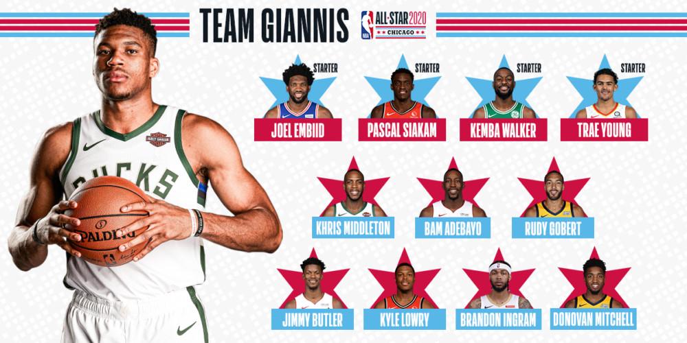 Οι επιλογές Αντετοκούνμπο για την «Team Giannis» στο All Star Game (ΦΩΤΟ - VIDEO)