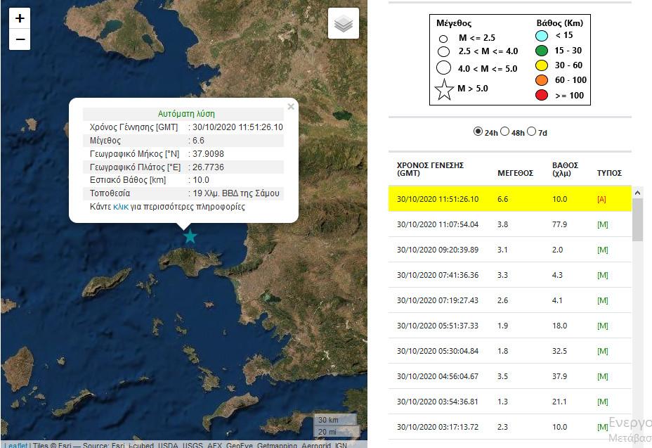 Ισχυρός σεισμός 6,7 στη Σάμο - Κουνήθηκε όλη η Ελλάδα!