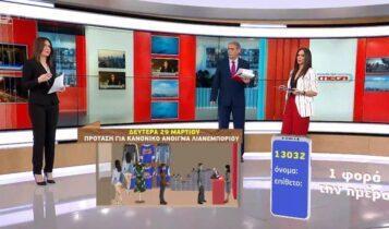 Υπουργείο Ανάπτυξης: Προτείνει καθολικό άνοιγμα του λιανεμπορίου (VIDEO)