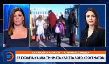 87 σχολεία κλειστά λόγω κρουσμάτων (VIDEO)