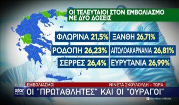Εμβολιασμοί–Ελλάδα: Οι περιοχές - πρωταθλητές και οι ουραγοί (VIDEO)
