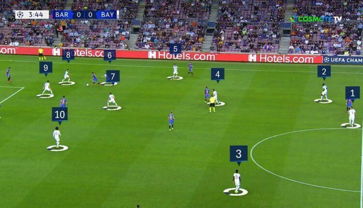 Champions League: Η ασφυκτική πίεση της Μπάγερν που έφερε το 0-1 (VIDEO)
